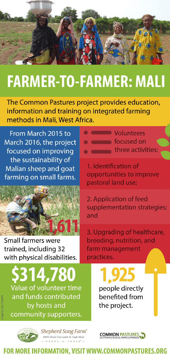 Common Pastures Mali Year 1 part 1 infographic