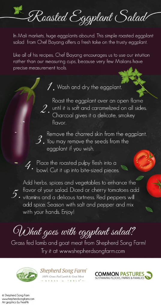 Roasted eggplant salad recipe infographic
